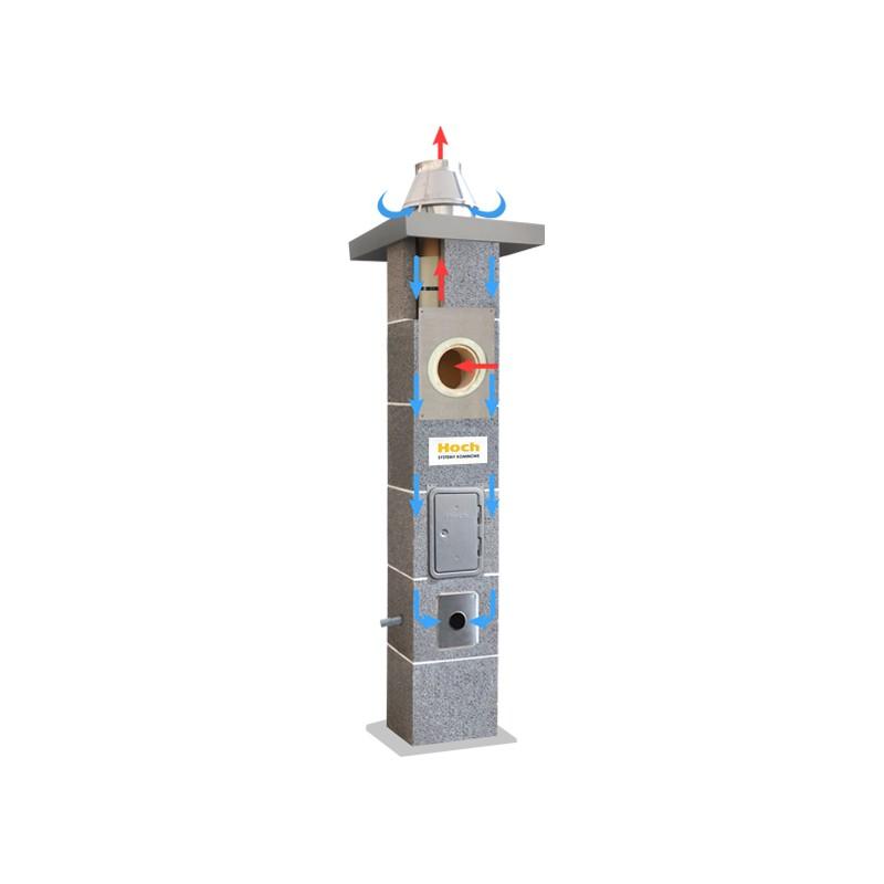 System kominowy NIEZALEŻNY  FI 200 8m DYMOWY